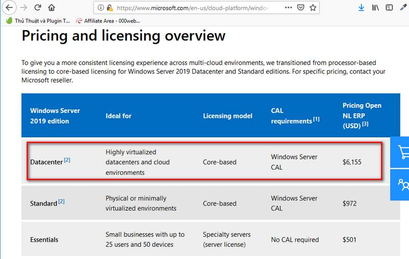 Bảng giá tham khảo hệ điều hành windows server