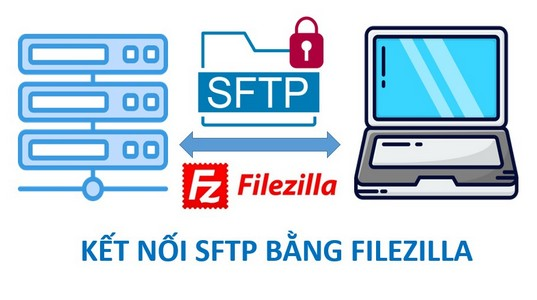 Read more about the article Làm thế nào kết nối sFTP bằng FileZilla